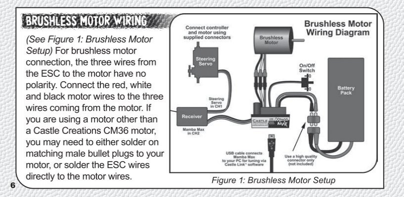 Brushless motor wiring S