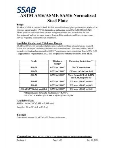 astm a516 pdf free download