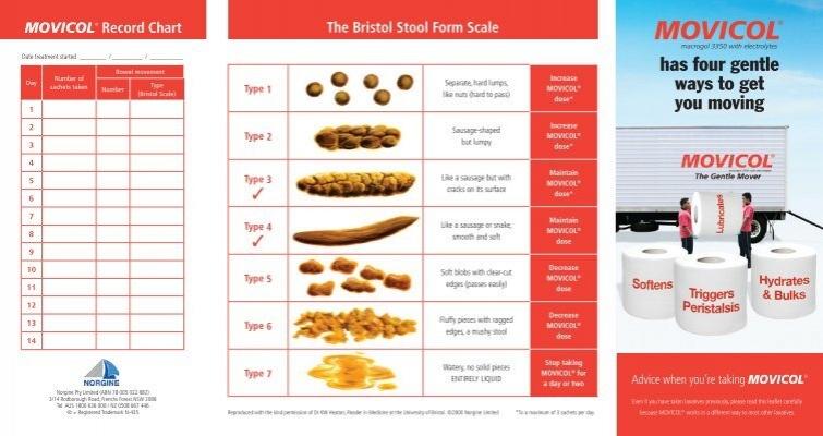 Patient Information Brochure Movicol