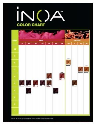 Color Chart Inoa