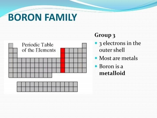 Boron Family Group 3 3 E