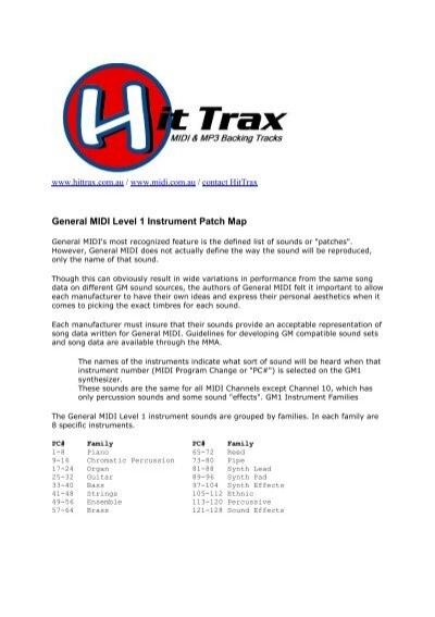 General MIDI Level 1 Instrument Patch Map - HitTrax