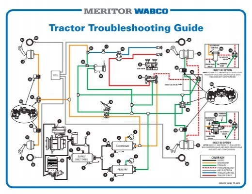 tractor troubleshooting guide meritor wabco