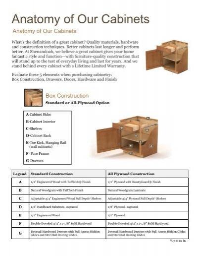 28+ [ Cabinet Anatomy ] | The Solera Group Kitchen Remodel Kitchen ...
