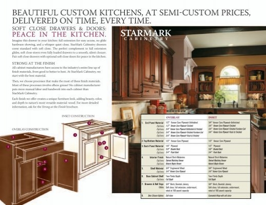 Cabinet Construction   Starmark Cabinetry