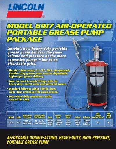 Lincoln Lubrication 740 Heavy Duty High Pressure Control Valve