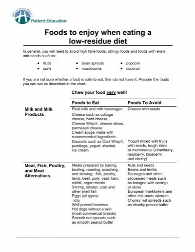 low-residue diet; foods to enjoy when eating a low-residue diet, Skeleton