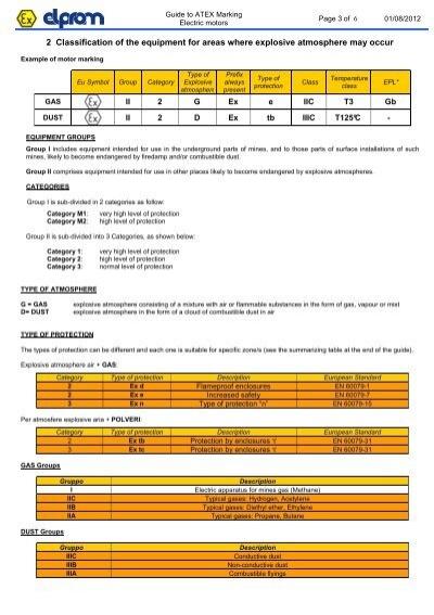 Free download iec 60079 pdf
