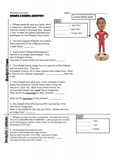 Monohybrid Crosses Worksheet. Worksheets. Doriandnimo Thousands of ...