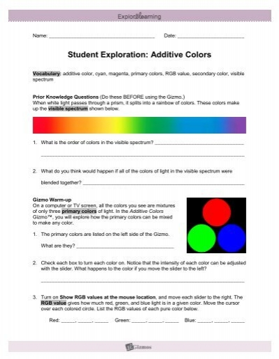 Student Exploration Additive Colors