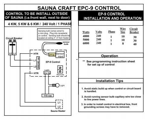 Sauna craft epc 9 control saunafin sciox Images