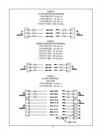 raven cable wiring diagrams wiring library u2022 rh rsd intl com Raven Harness 115 0171 836 Wiring Schematic Raven Harness 115 0171 836 Wiring Schematic