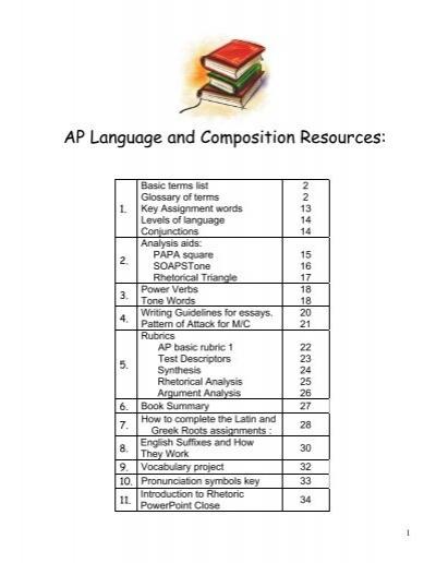 Ap Language Packet