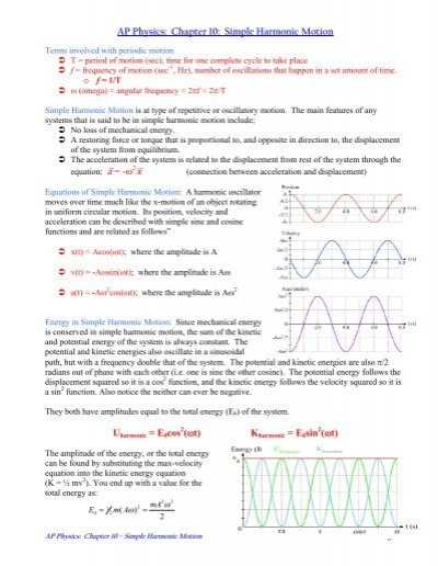 Worksheets Simple Harmonic Motion Worksheet collection of simple harmonic motion worksheet sharebrowse introduction to motion