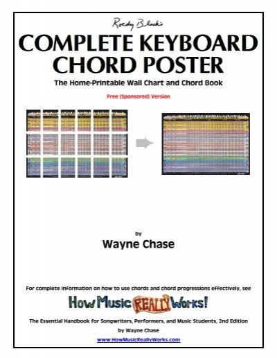 Complete Guitar Chord Poster - How Music REALLY Works!