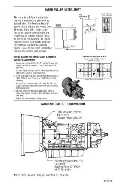 27 instructions for push pul