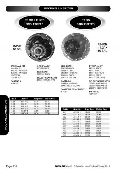 Meritor Axle Parts Catalog : Rockwell meritor input