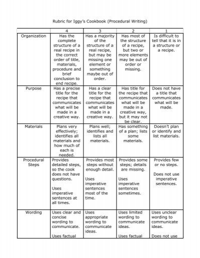 procedural essay rubric Level 4 level 3 level 2 level 1 framework procedural idea states part of a goal/purpose to rubricqxp author: kolney.