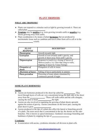 WebQuest: 6 Kingdoms Classification: created with Zunal WebQuest Maker
