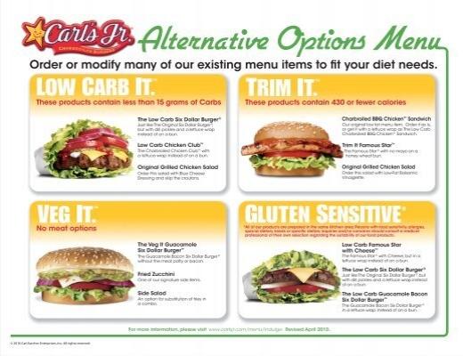 Alternative Options Carl S Jr