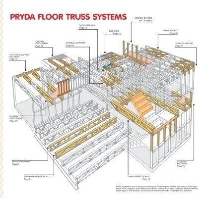 Pryda Floor Truss Span Tables Meze Blog