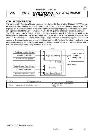 toyota kluger 2004 service manual pdf
