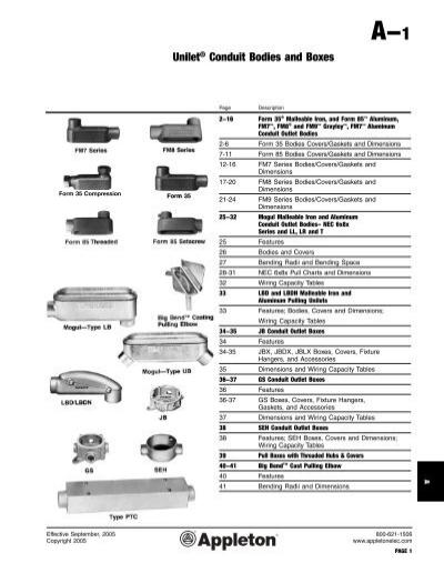 1//2 Copper-Free Aluminum Appleton T17-SA FM7 Conduit Body Style T