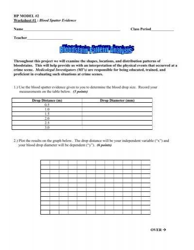 Blood Spatter Worksheets