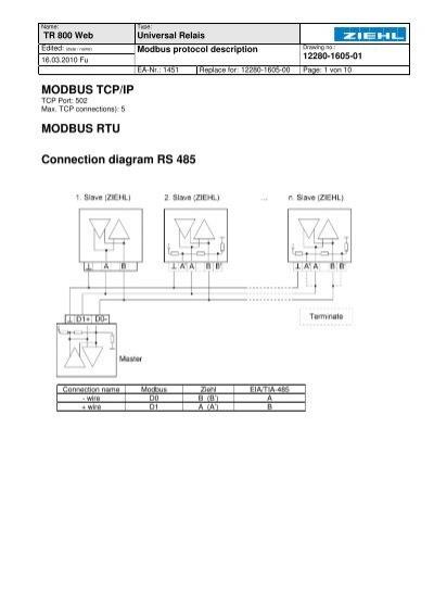 modbus rtu connection diagram rs 485 ziehl de rh yumpu com Modbus Terminations Modbus RTU MicroLogix 1200