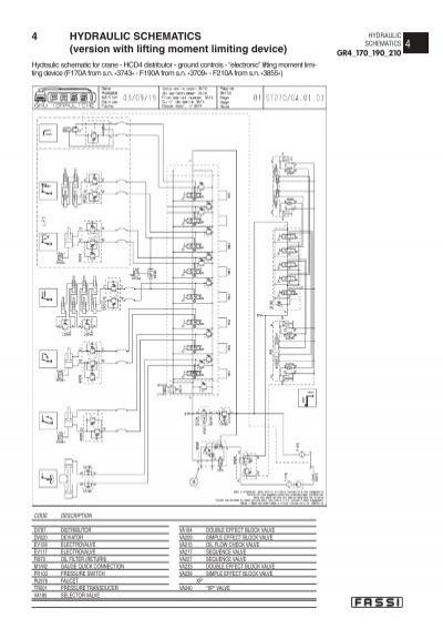 4 hydraulic schematics  v