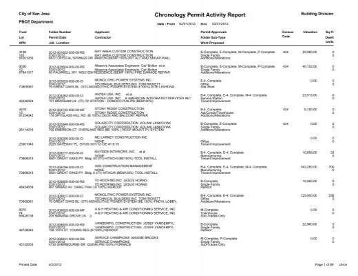 Chronology Permit Activity Report City Of San Jos 233