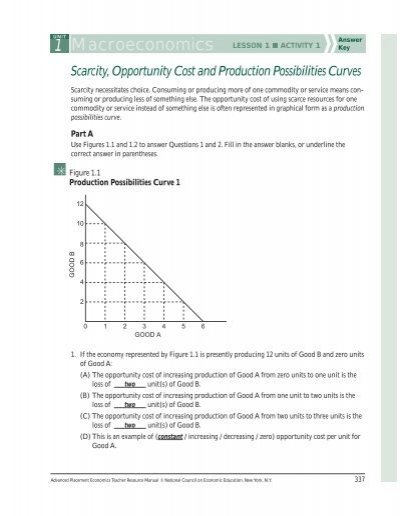macroeconomics lesson 5 activity 8 answer key