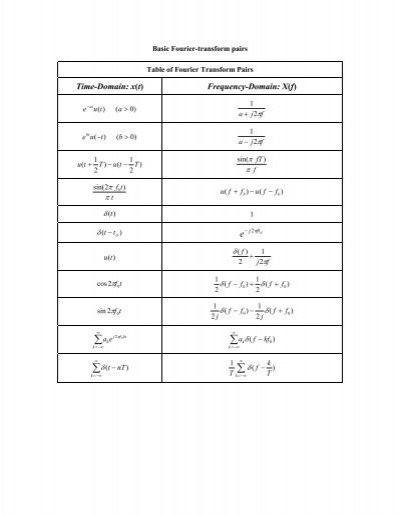 Fourier and laplace transform table - Table of fourier transform ...