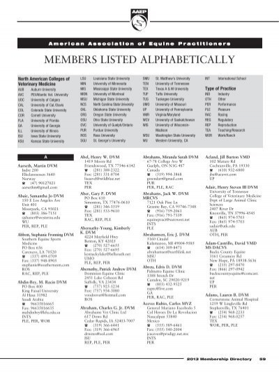 Members Listed Alphabetically American Association Of Equine