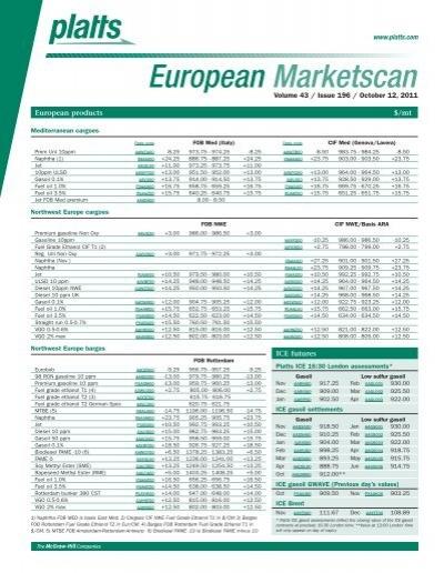 PLATTS EUROPEAN MARKETSCA