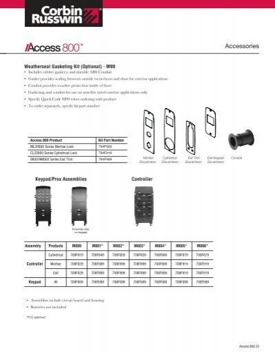 access 8 rh yumpu com Car Restoration Manual Access Door Hardware