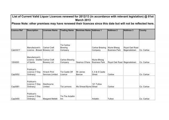 Jobs in Dunmanway, County Cork - - June 2020 | uselesspenguin.co.uk