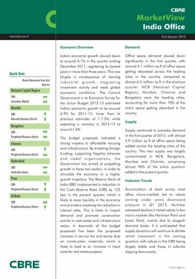 India Office Market View Q1, 2012 - CBRE IN