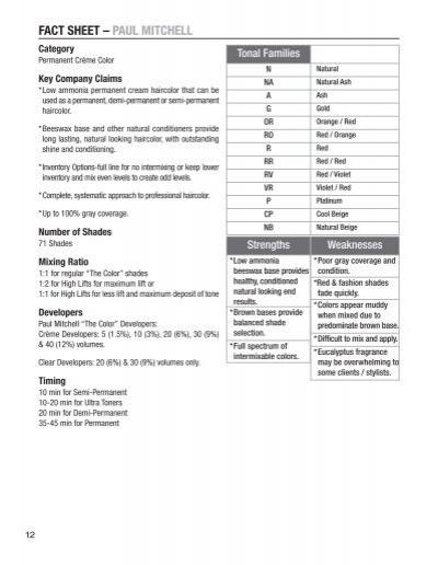 12 Fact Sheet Paul Mi