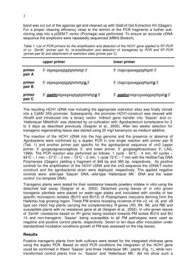 subcloning of fungal cdna from pbk Molecular biology essays and research papers | examplesessaytodaybiz studymode recombinant dna technology i general info a landmarks in modern subcloning of fungal cdna from pbk-cmw into a plasmid vector puc19 using fungal gene cih introduction a plasmid is a.