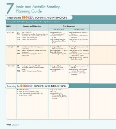Ionic And Metallic Bonding Planning Guide Ionic And M Planning G