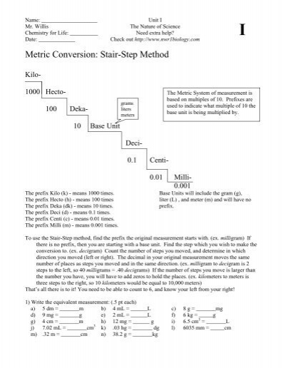 Printables  Unit 1 Chemistry For Life Metric Conversion Worksheet