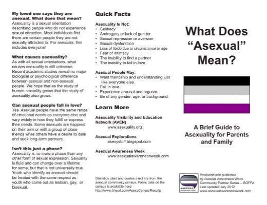 What does asexual reproduction mean picture 861