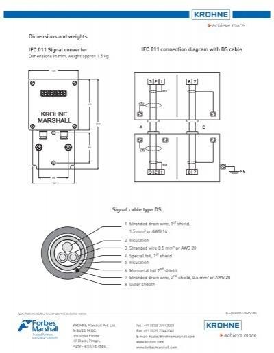 4 4 jpg krohne optiflux 4000 wiring diagram at soozxer.org