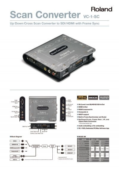 HDMI with Frame Sync Scan Converter VC-1-SC - Roland
