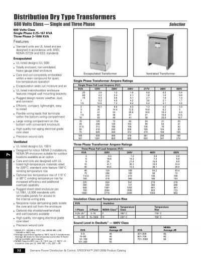 Distribution Dry Type Transformers - Puerto Rico Suppliers .comYumpu