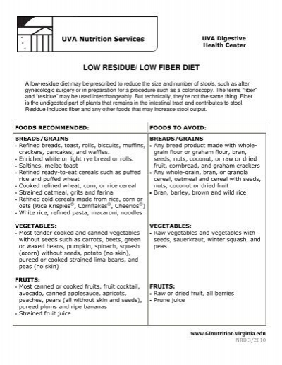 low residue diet guidelines the following foods  - dr jose erbella, Skeleton