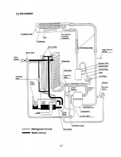 2  wiring diagrams  a