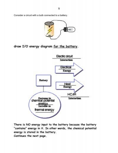 how to draw energy diagram