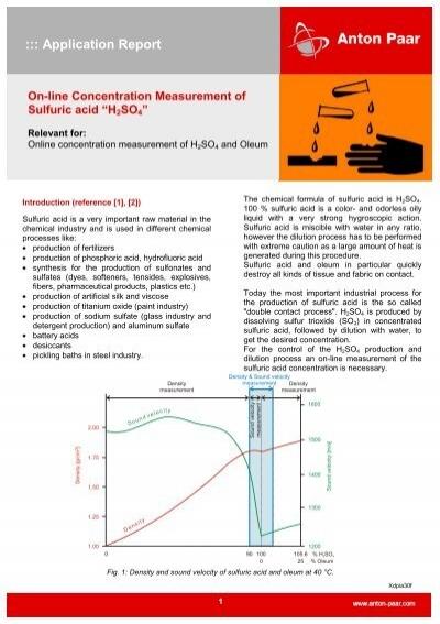 On Line Concentration Measurement Of Sulfuric Acid Anton Paar